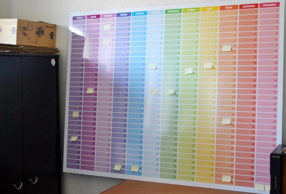 "Aplikace ""I'll remember it"" hlásí error. Přešel jsem na ""Huge wall calendar"""